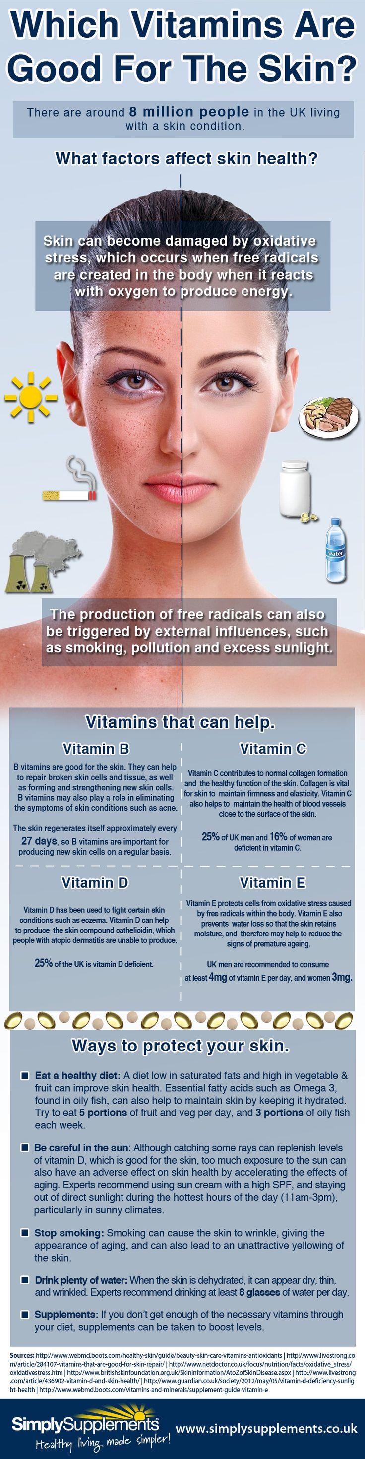 vitamin untuk kulit