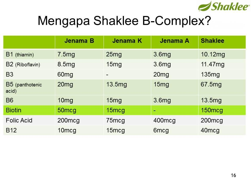 b-complex_shaklee-diffrent